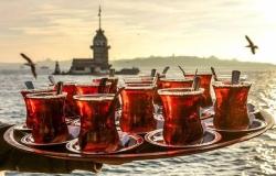 Турция из Казани по смешным ценам