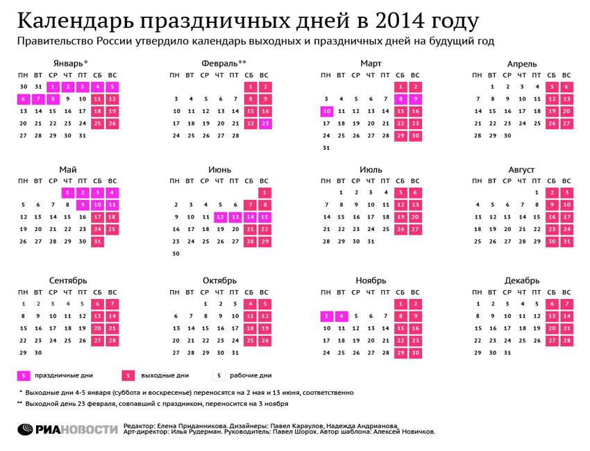 Уважаемые читатели!Утвержден календарь праздничных дней в 2014 году.  Ориентруясь на этот календарь...